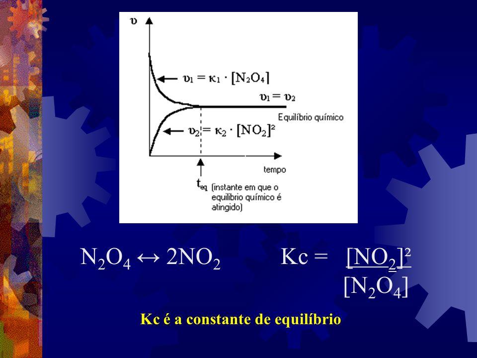 N2O4 ↔ 2NO2 Kc = [NO2]² [N2O4] Kc é a constante de equilíbrio